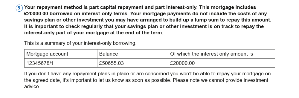 Example mortgage statement 2018